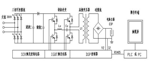 当前位置:首页 > 产品展示 > scr-igbt调幅高频    一, 高频电源控制